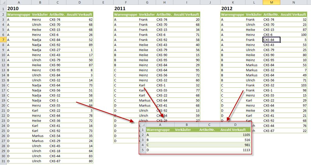 Daten Konsolidieren mit Excel